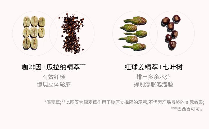 咖啡因+瓜拉纳精粹 红球姜精萃+七叶树